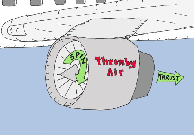 Thromby Air - Thromby Aerodynamics - Spin makes all modern aviation possible!