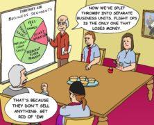 Modern Management Strategy